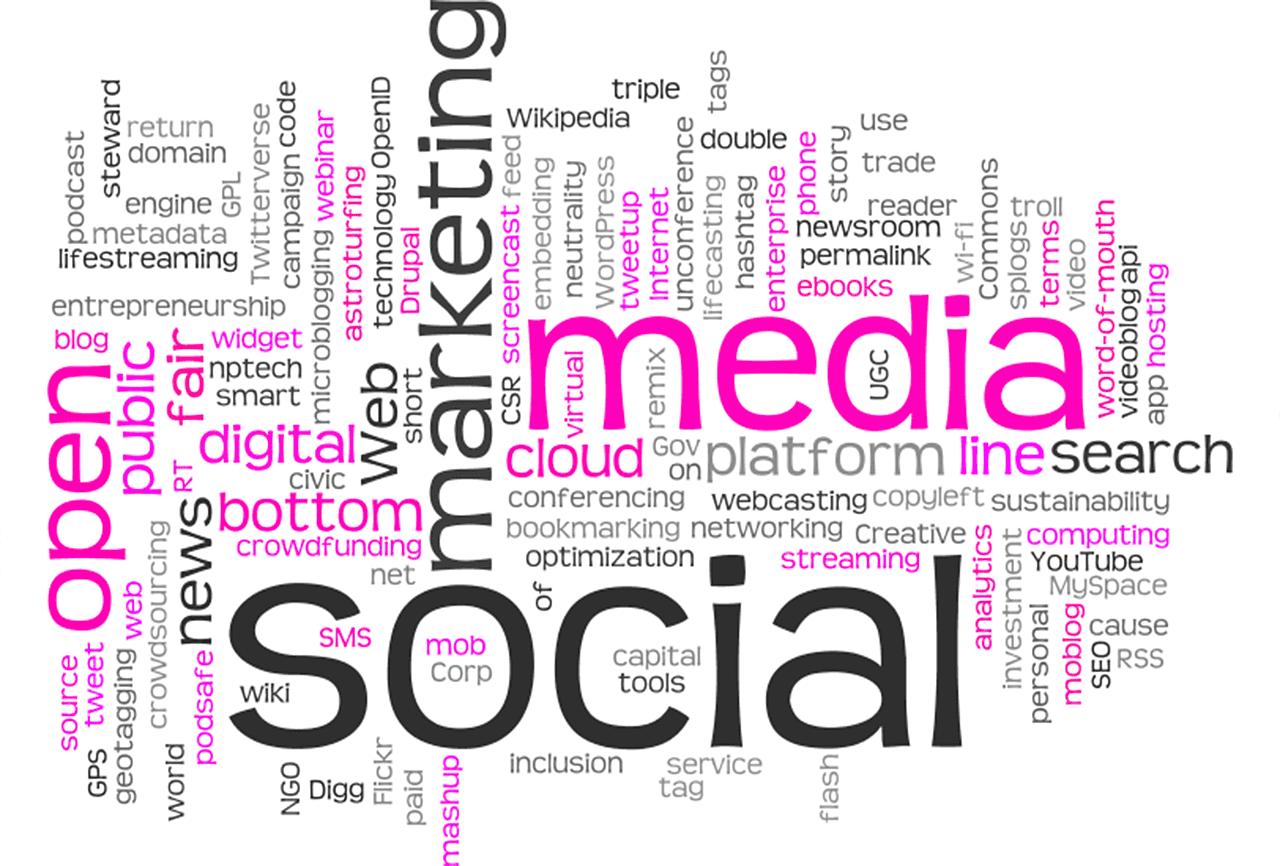 Social media trends image