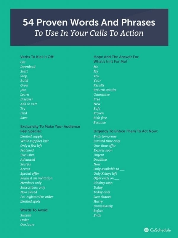 CoSchedule shared examples of strong verbs that are great call to action words.